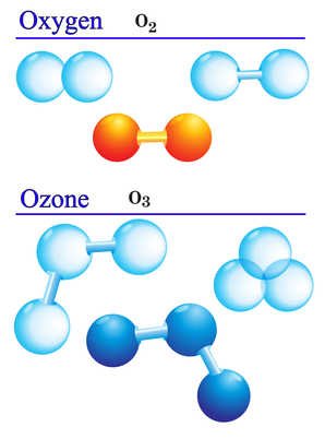 ozone and  oxygen molecules